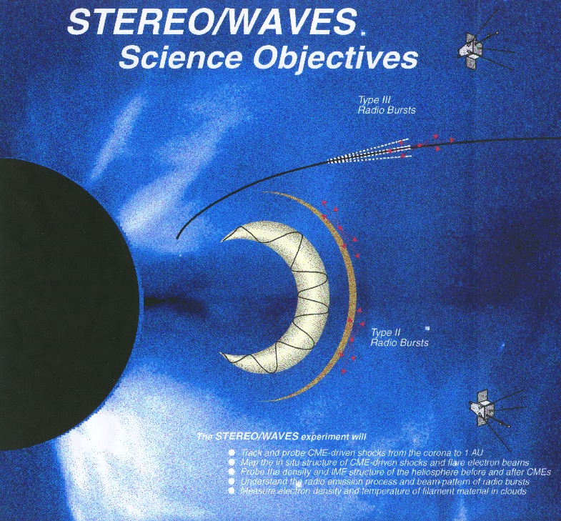 Graphic showing sun, CME, and Stereo spacecrafts.