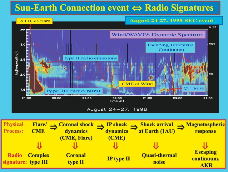 radio frequency emissions Radio frequency emissions definition, categories, type and other relevant information provided by all acronyms all acronyms rfe - radio frequency emissions 13 november 2017 web.